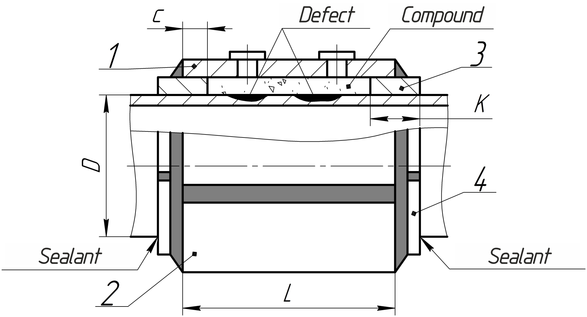 Gazstroydetal Jsc Products Welding Defects Diagram 2
